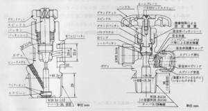 高圧容器バルブ