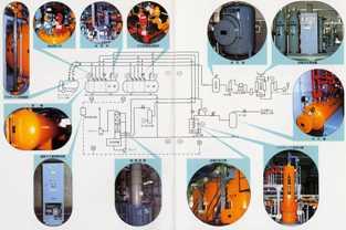 Cl2ガス供給設備