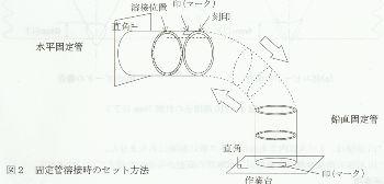 溶接試験1.jpg