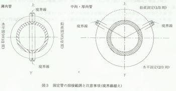 溶接試験2.jpg