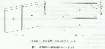 溶接試験.jpg