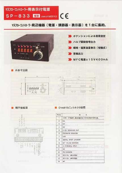 マスフローコントローラー用積算計