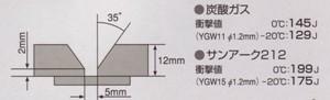 中厚板炭素鋼 MAG 溶接用シールドガス  サンアーク