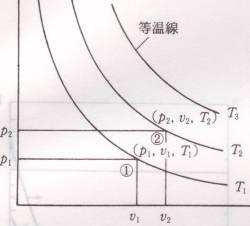 蒸気圧曲線1.jpg