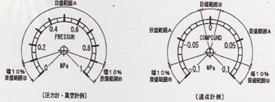 ブルドン管式圧力計のゼロ点