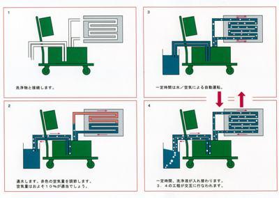 配管洗浄機3.jpg