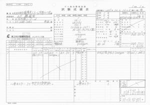 ガス検知警報装置試験(定期メンテナンス)