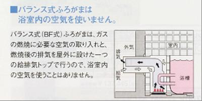 新型風呂釜(BF式)