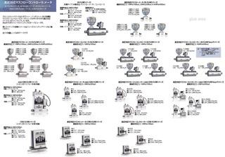 超流量、超大流量、超低圧損、超高圧用 マスフローコントローラー、マスフローメーター