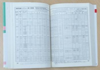 MFC / MFM の高圧ガス申請対象品添付書類