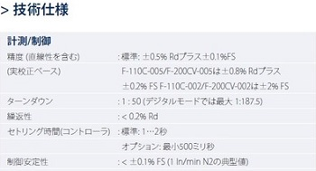 2012.04.04MFC.jpg