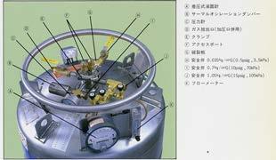 液体ヘリウム容器