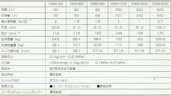 2012.10.25液ヘリ3.jpg
