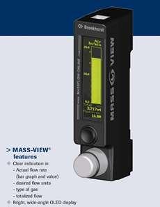 デジタル式パージメーター(LEDバーグラフレベルメーター)
