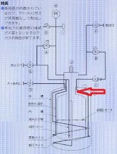 2013.04.03 LO2ELF 破裂.jpg