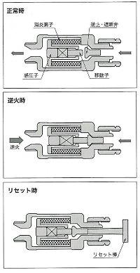 2014.02.19逆火防止1.jpg