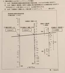 振動工具の安衛法適用について
