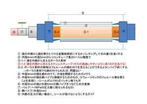 ガス、真空、低温、高温などの実験用治具製作