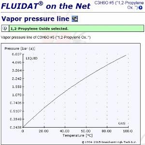 2015.08.04蒸気圧C3H6O.jpg