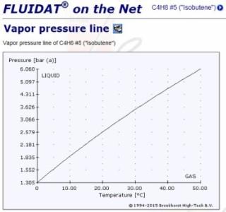 2015.08.04蒸気圧C4H8.jpg