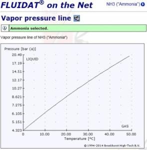 2015.08.04蒸気圧NH3.jpg