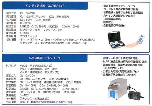 食品用ガス混合器およびガス分析器
