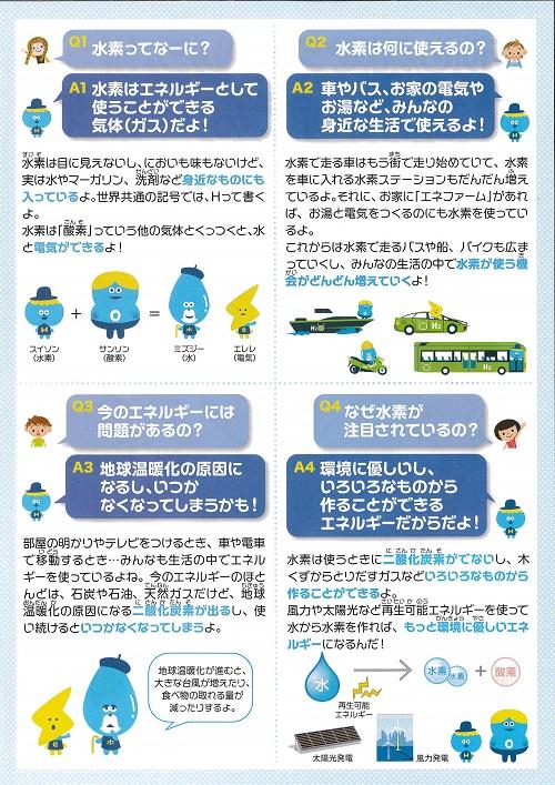2016.09.03東京水素情報館.jpg