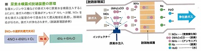 2016.09.07NOx除害6.jpg