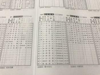 2017.08.23tokuharu.jpg