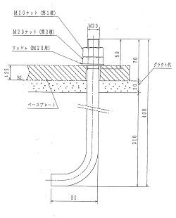 第4348号 高圧ガスタンク基礎配筋作業中