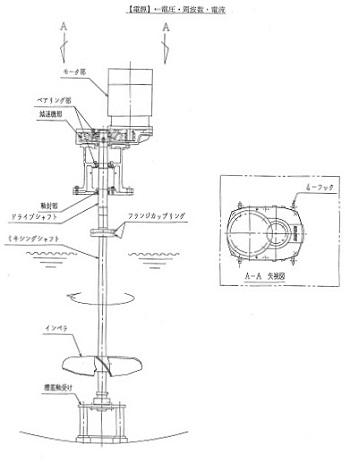 第4435号 加圧、真空の容器内で混ぜ合わせる撹拌機
