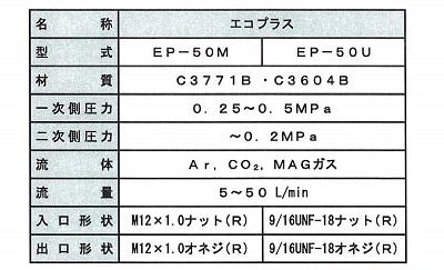 2018.03.09EP-50M,EP-50U2.jpg