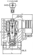 2018.05.22solenoid valve SUS.jpg