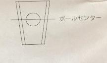 第4617号 面積式流量計の流量の読み取り方法