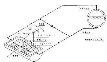 CE液面計.jpg