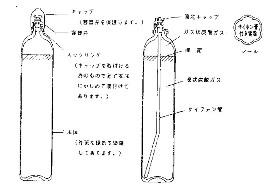 炭酸ガス容器の特徴 CO2