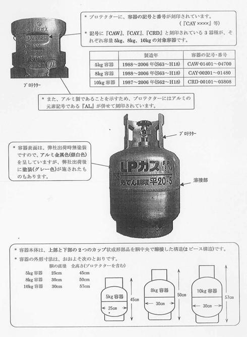 アルミ製LPガス容器の応力腐食割れについて