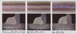 SANARC ステンレス鋼溶接用シールドガス