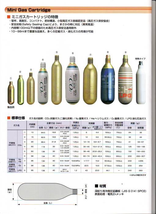 Mini Gas Cartridge (超小型高圧ガス認定品)