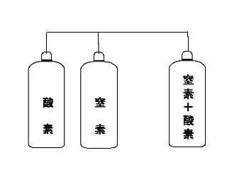 Title : (7話)ガスとガスを混合する方法   特殊ガス