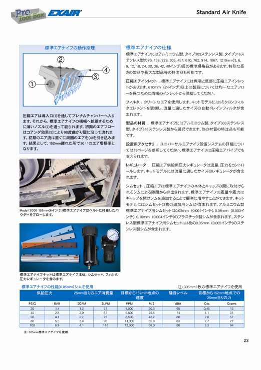 StandardAirKnife_ページ_2.jpg